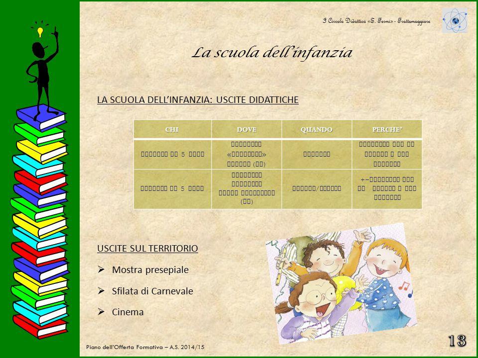 13 La scuola dell'infanzia LA SCUOLA DELL'INFANZIA: USCITE DIDATTICHE