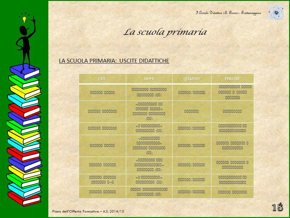 18 La scuola primaria LA SCUOLA PRIMARIA: USCITE DIDATTICHE