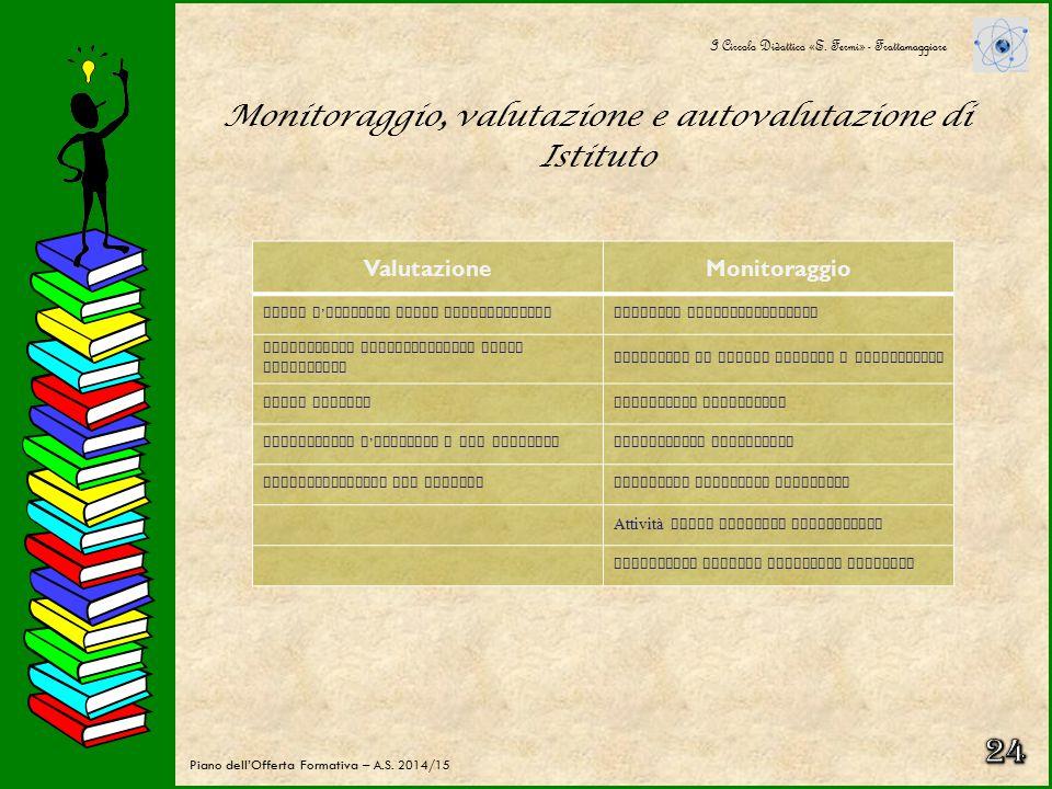 Monitoraggio, valutazione e autovalutazione di Istituto