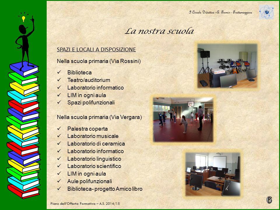 6 La nostra scuola SPAZI E LOCALI A DISPOSIZIONE