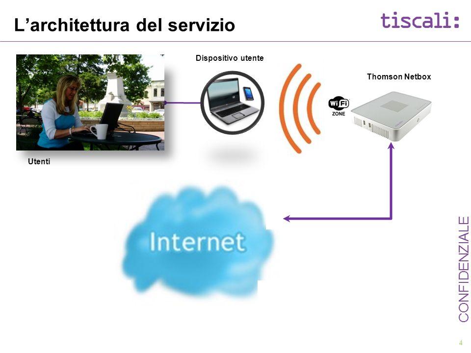 L'architettura del servizio