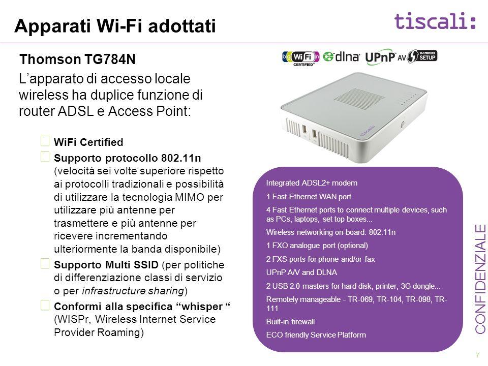 Apparati Wi-Fi adottati