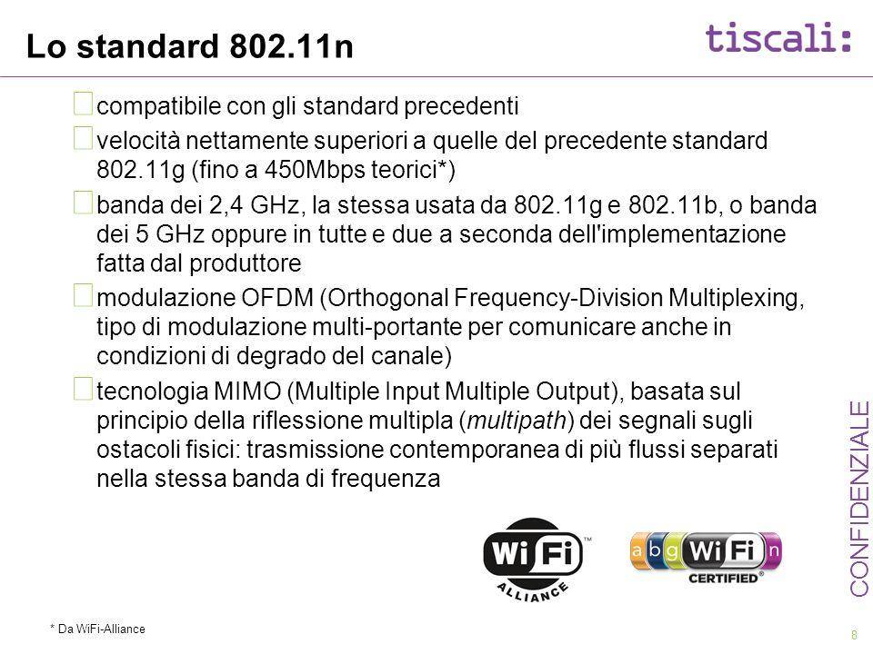 Lo standard 802.11n compatibile con gli standard precedenti