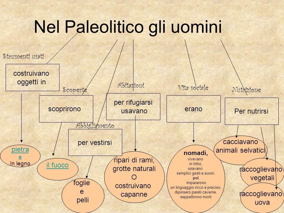 Nel Paleolitico gli uomini