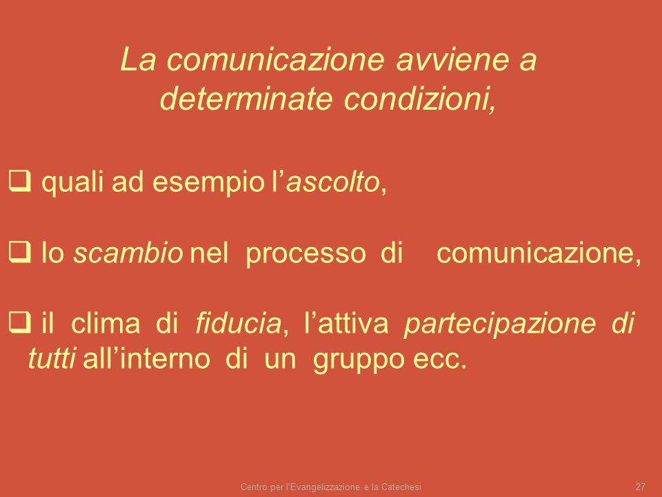 La comunicazione avviene a determinate condizioni,