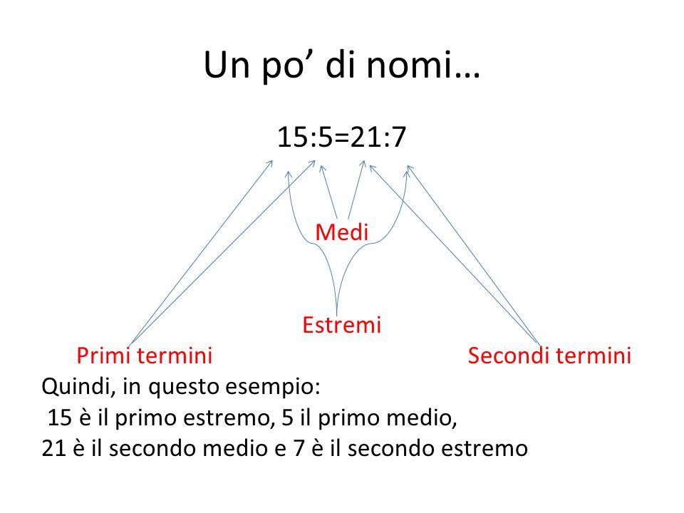 Un po' di nomi… 15:5=21:7 Medi Estremi Primi termini Secondi termini