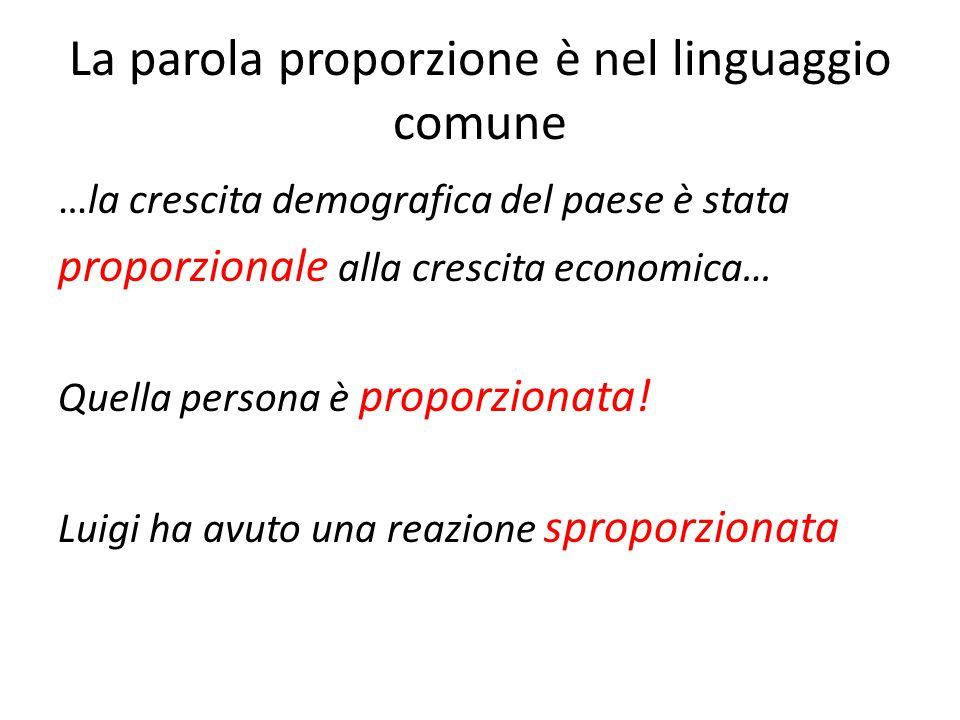 La parola proporzione è nel linguaggio comune