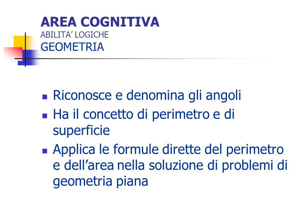 AREA COGNITIVA ABILITA' LOGICHE GEOMETRIA