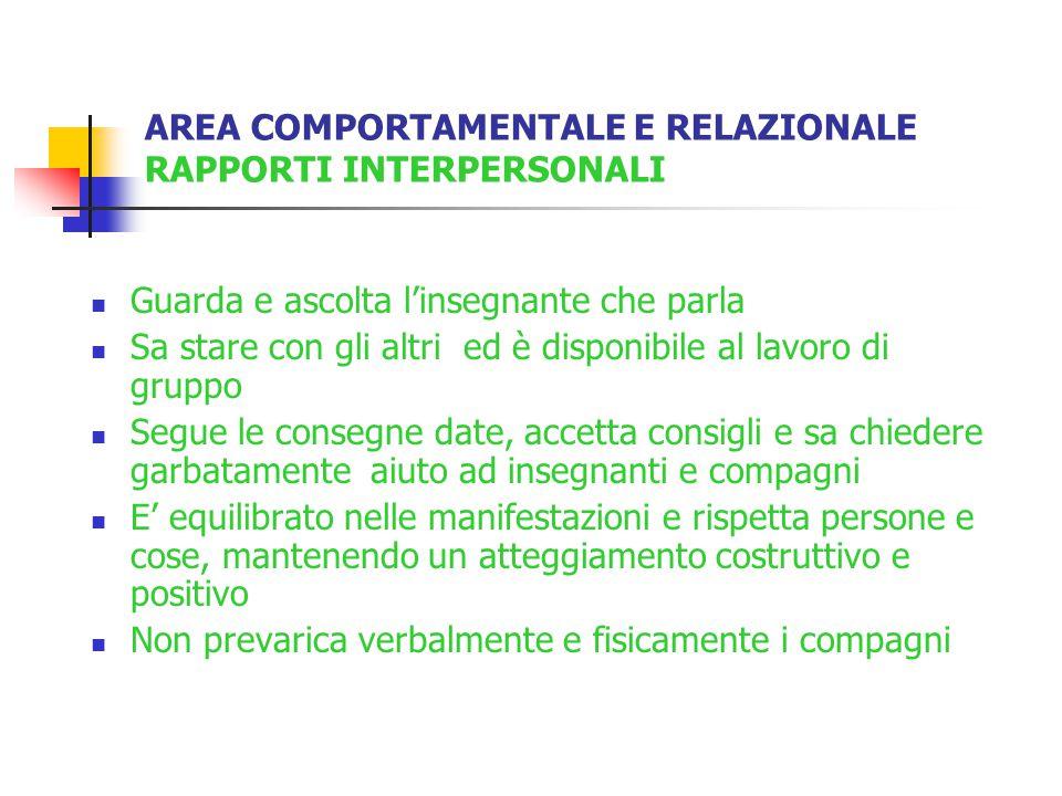 AREA COMPORTAMENTALE E RELAZIONALE RAPPORTI INTERPERSONALI