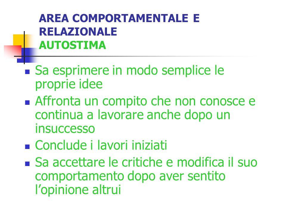 AREA COMPORTAMENTALE E RELAZIONALE AUTOSTIMA