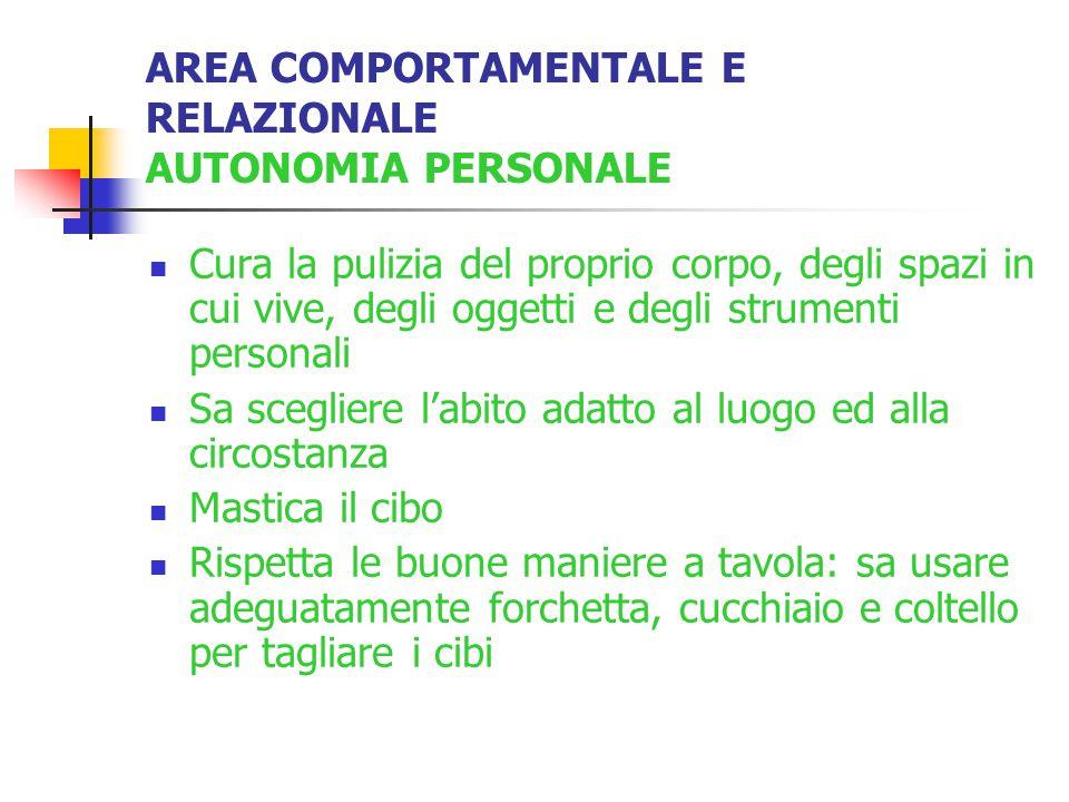 AREA COMPORTAMENTALE E RELAZIONALE AUTONOMIA PERSONALE