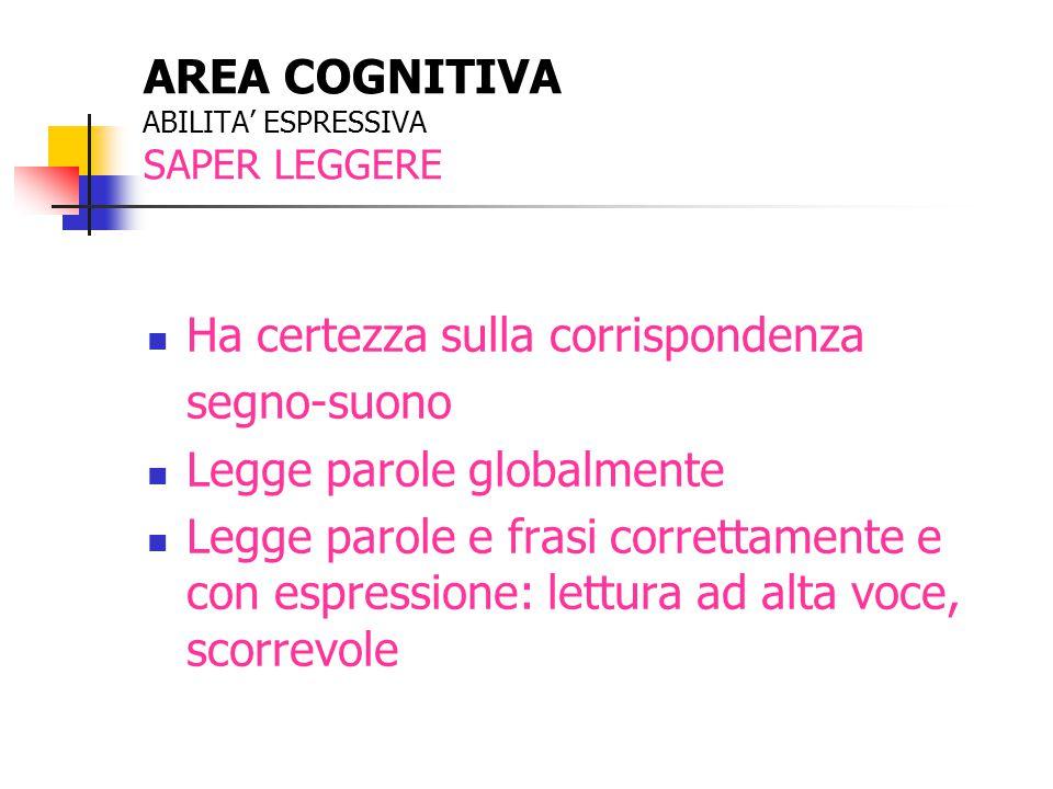 AREA COGNITIVA ABILITA' ESPRESSIVA SAPER LEGGERE
