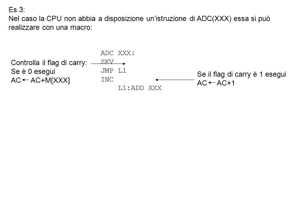 Es.3: Nel caso la CPU non abbia a disposizione un'istruzione di ADC(XXX) essa si può realizzare con una macro: