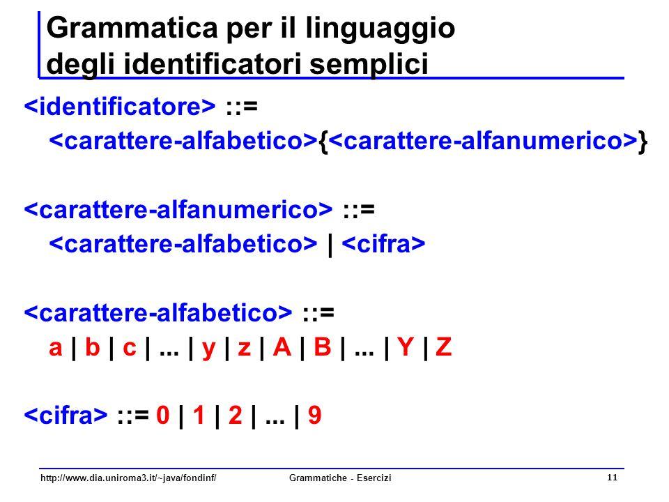 Grammatica per il linguaggio degli identificatori semplici
