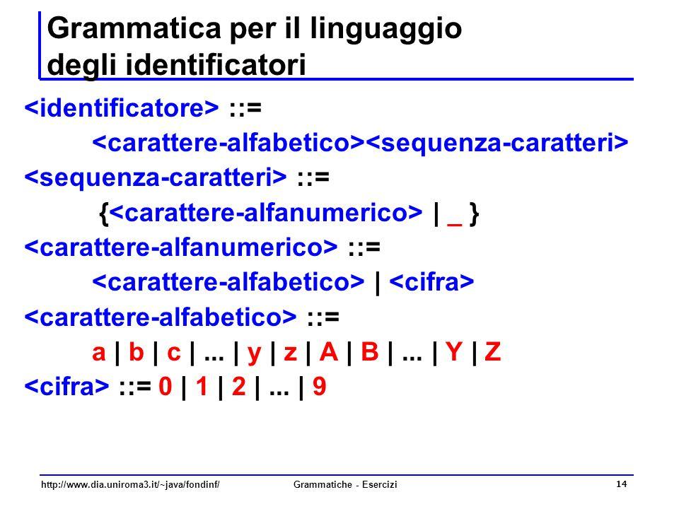 Grammatica per il linguaggio degli identificatori