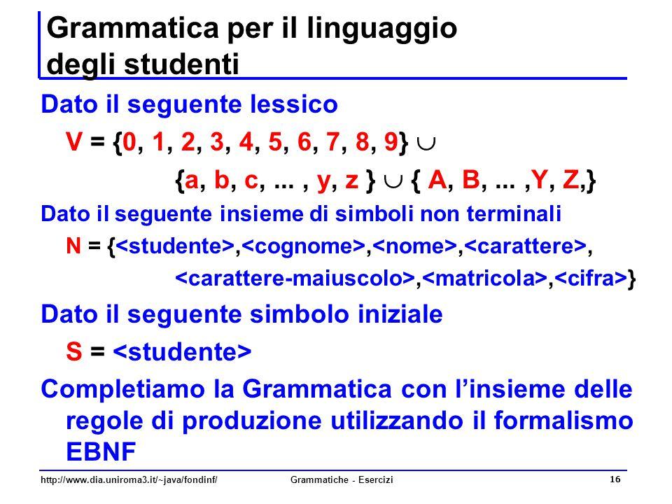 Grammatica per il linguaggio degli studenti