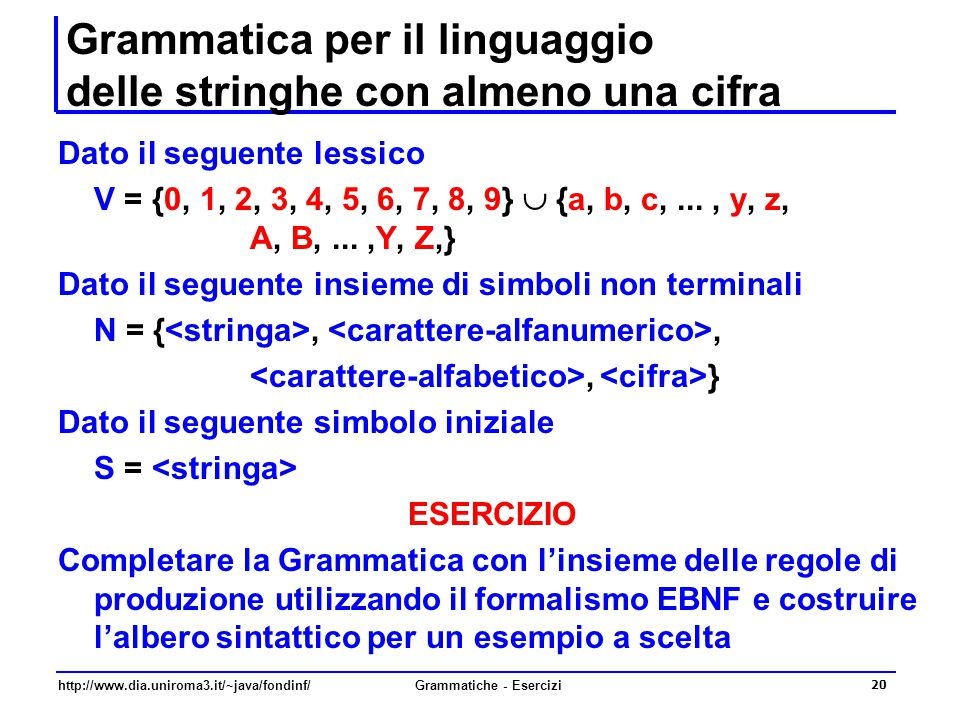 Grammatica per il linguaggio delle stringhe con almeno una cifra