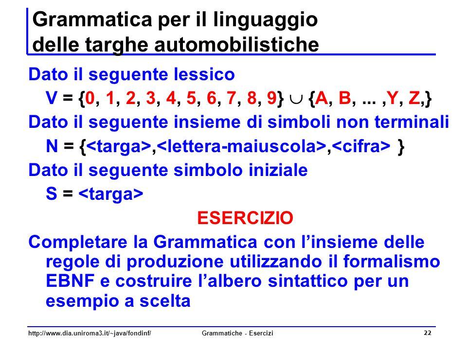 Grammatica per il linguaggio delle targhe automobilistiche
