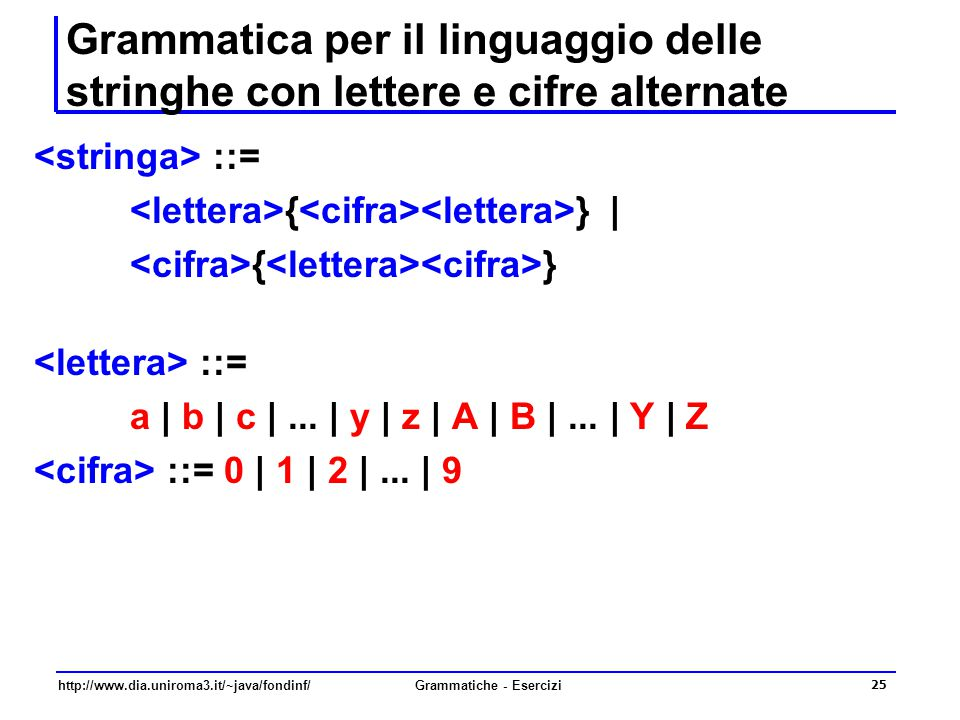 Grammatiche - Esercizi