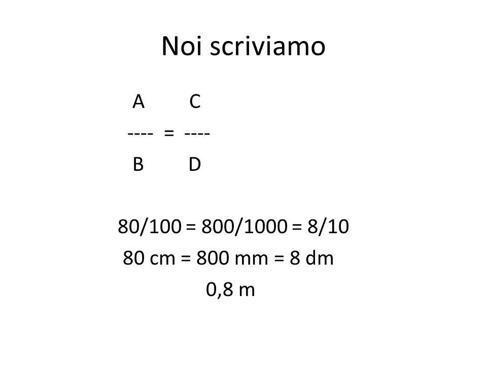 Noi scriviamo A C ---- = ---- B D 80/100 = 800/1000 = 8/10