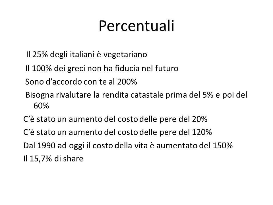 Percentuali Il 25% degli italiani è vegetariano