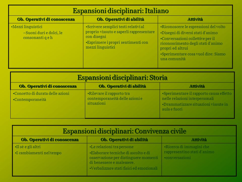 Espansioni disciplinari: Italiano