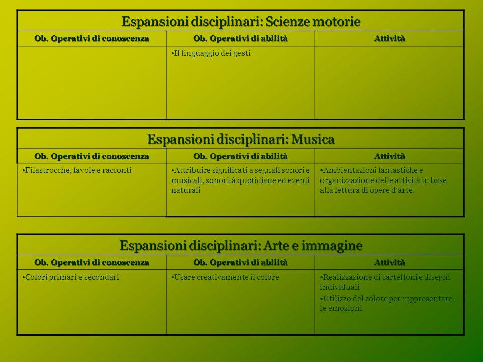 Espansioni disciplinari: Scienze motorie