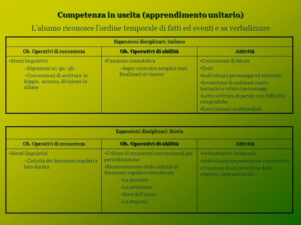 Competenza in uscita (apprendimento unitario)