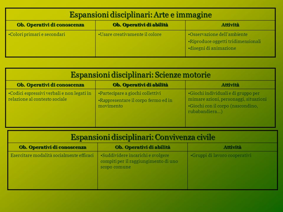 Espansioni disciplinari: Arte e immagine