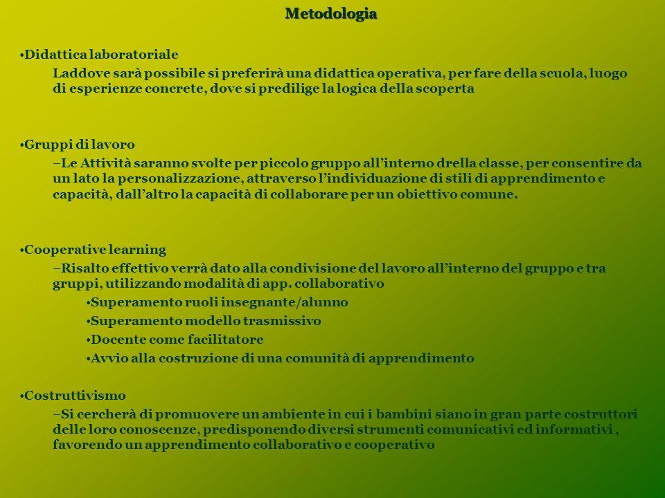 Metodologia Didattica laboratoriale