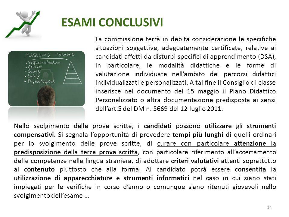 ESAMI CONCLUSIVI