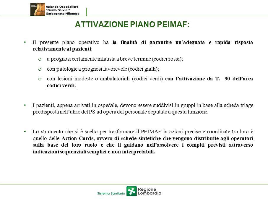 ATTIVAZIONE PIANO PEIMAF: