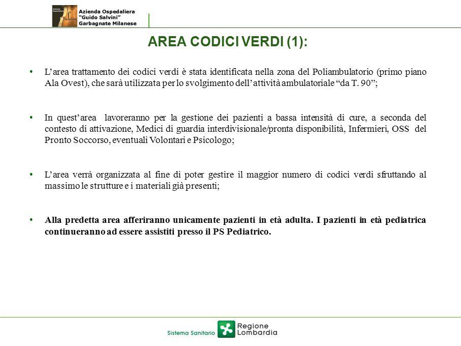 AREA CODICI VERDI (1):