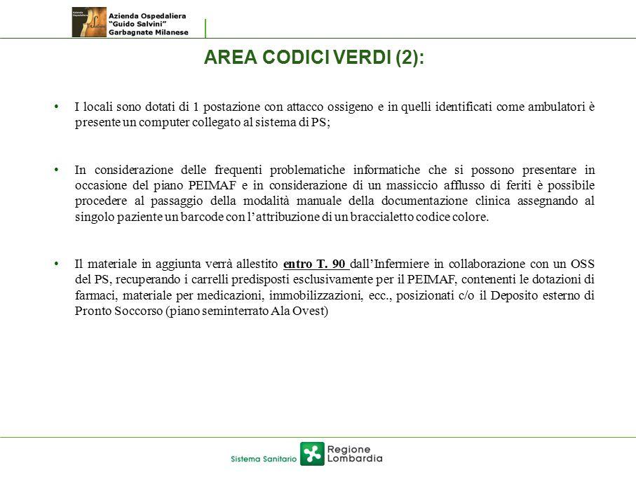 AREA CODICI VERDI (2):