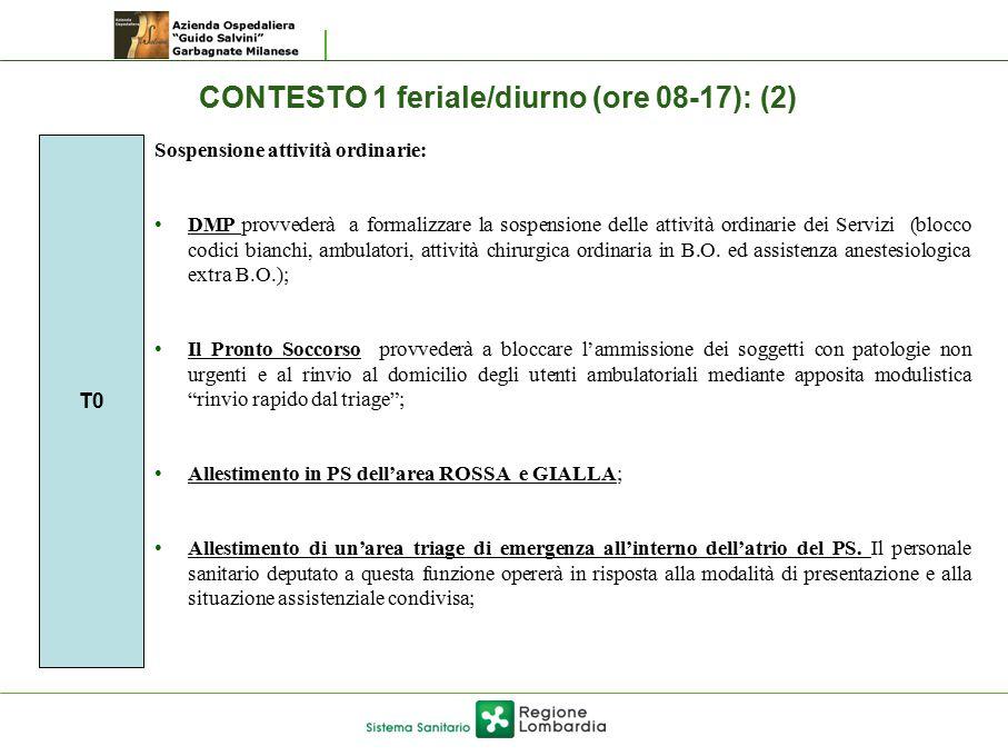 CONTESTO 1 feriale/diurno (ore 08-17): (2)