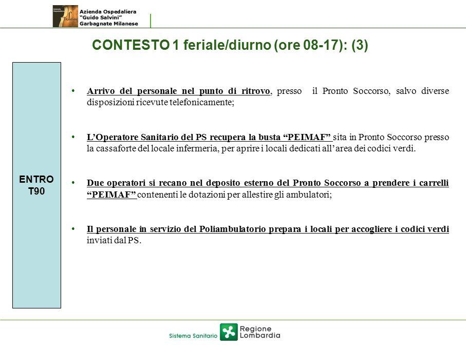 CONTESTO 1 feriale/diurno (ore 08-17): (3)