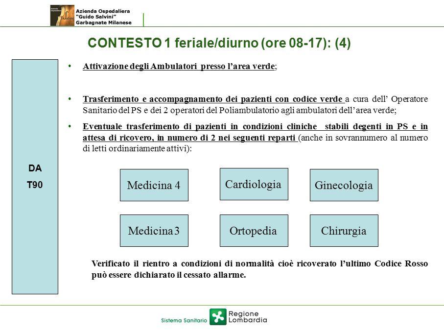 CONTESTO 1 feriale/diurno (ore 08-17): (4)