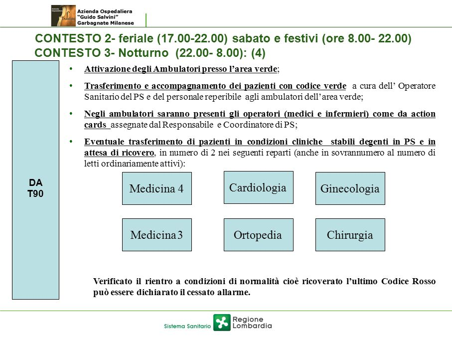 CONTESTO 2- feriale (17.00-22.00) sabato e festivi (ore 8.00- 22.00)