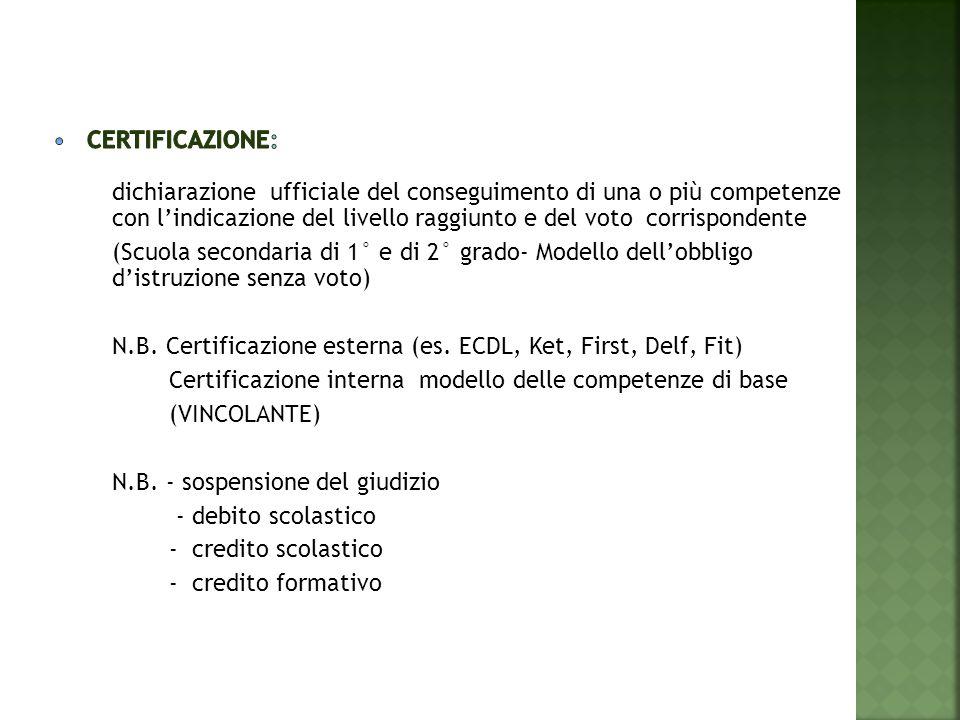 Certificazione:
