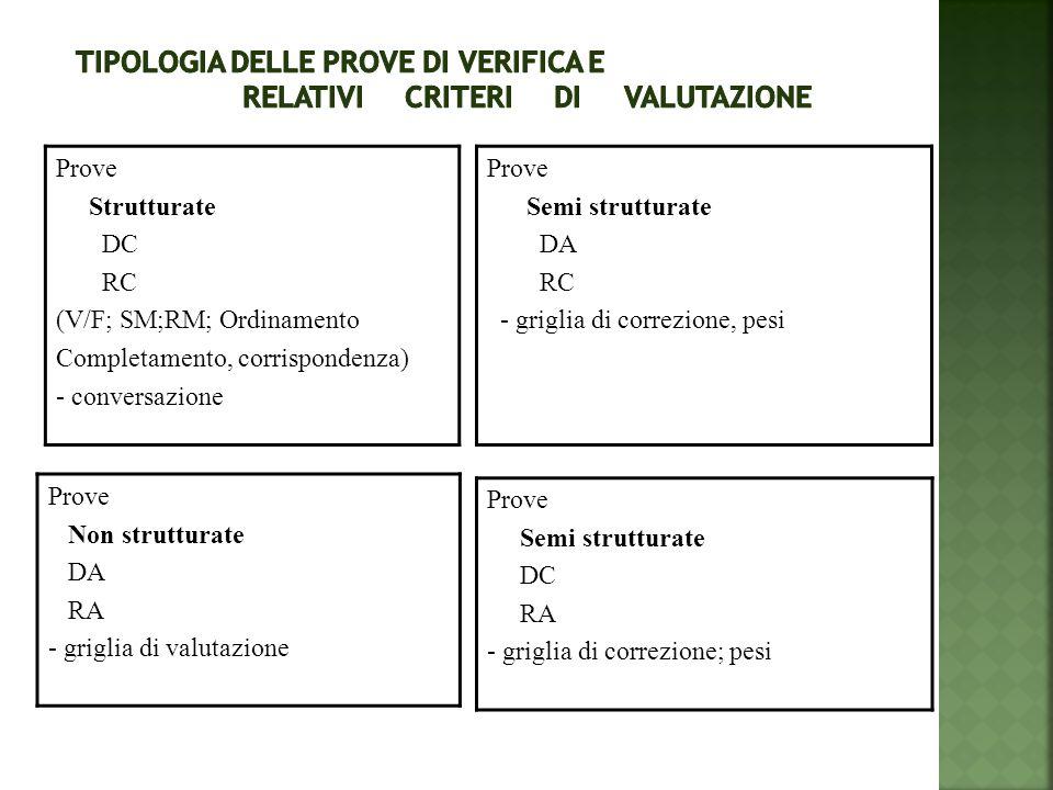 Tipologia delle PROVE di VERIFICA e relativi CRITERI di VALUTAZIONE