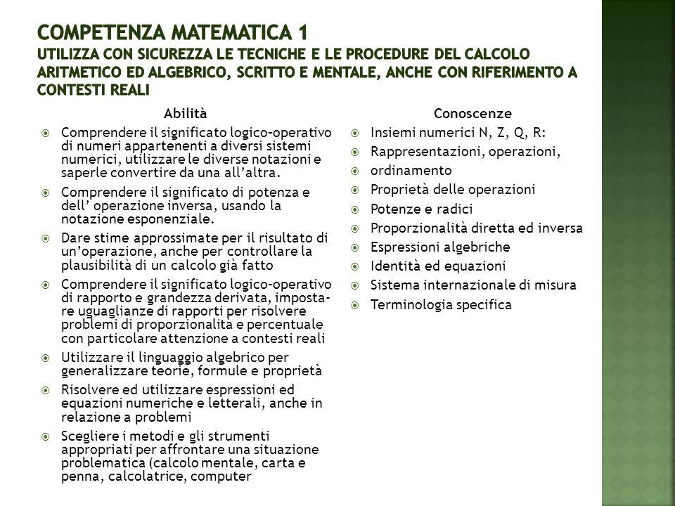 Competenza Matematica 1 Utilizza con sicurezza le tecniche e le procedure del calcolo aritmetico ed algebrico, scritto e mentale, anche con riferimento a contesti reali