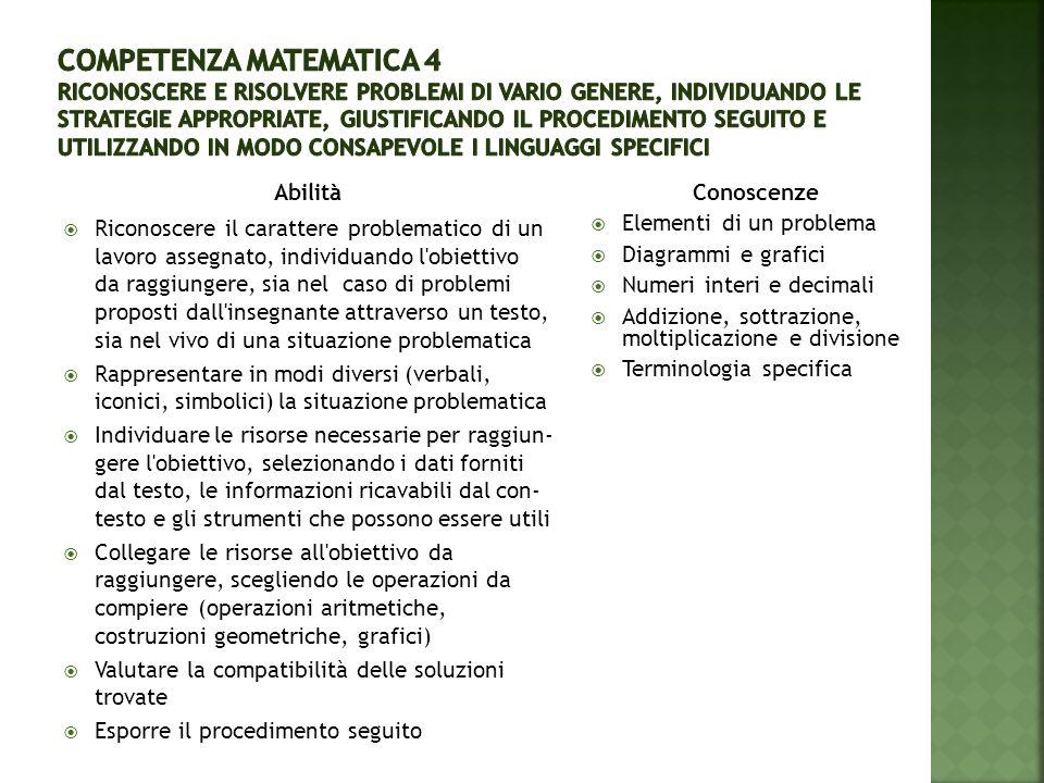 Competenza Matematica 4 Riconoscere e risolvere problemi di vario genere, individuando le strategie appropriate, giustificando il procedimento seguito e utilizzando in modo consapevole i linguaggi specifici
