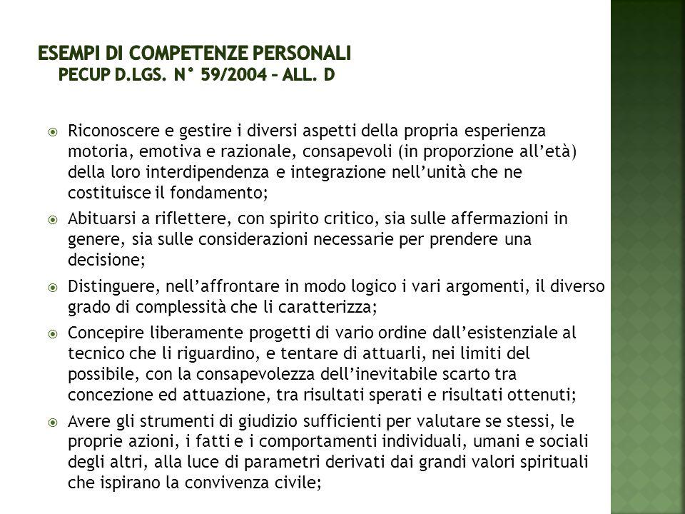 Esempi di COMPETENZE PERSONALI PECUP d.lgs. N° 59/2004 – all. d