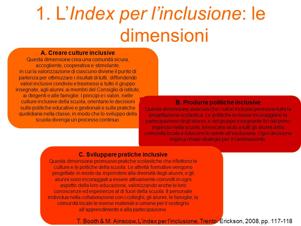 1. L'Index per l'inclusione: le dimensioni