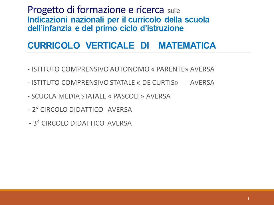 Progetto di formazione e ricerca sulle Indicazioni nazionali per il curricolo della scuola dell'infanzia e del primo ciclo d'istruzione CURRICOLO VERTICALE DI MATEMATICA