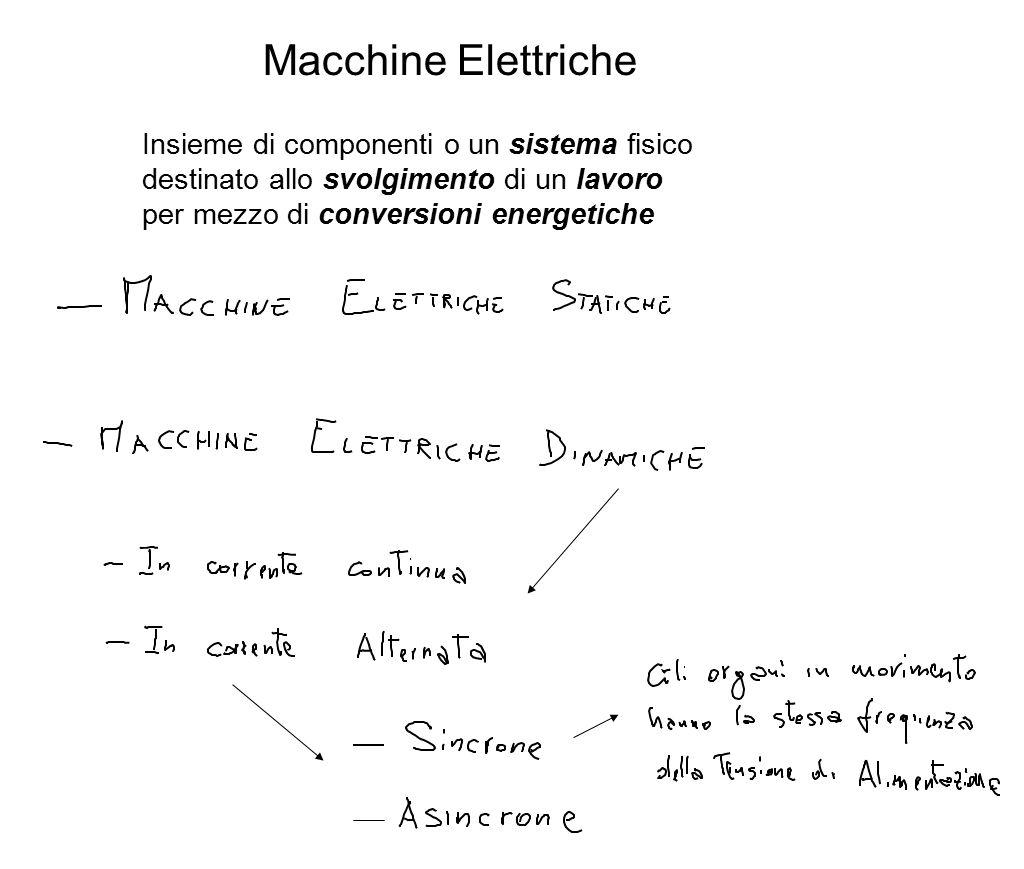 Macchine Elettriche Insieme di componenti o un sistema fisico