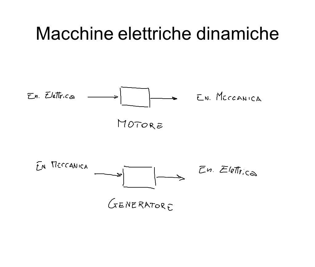 Macchine elettriche dinamiche
