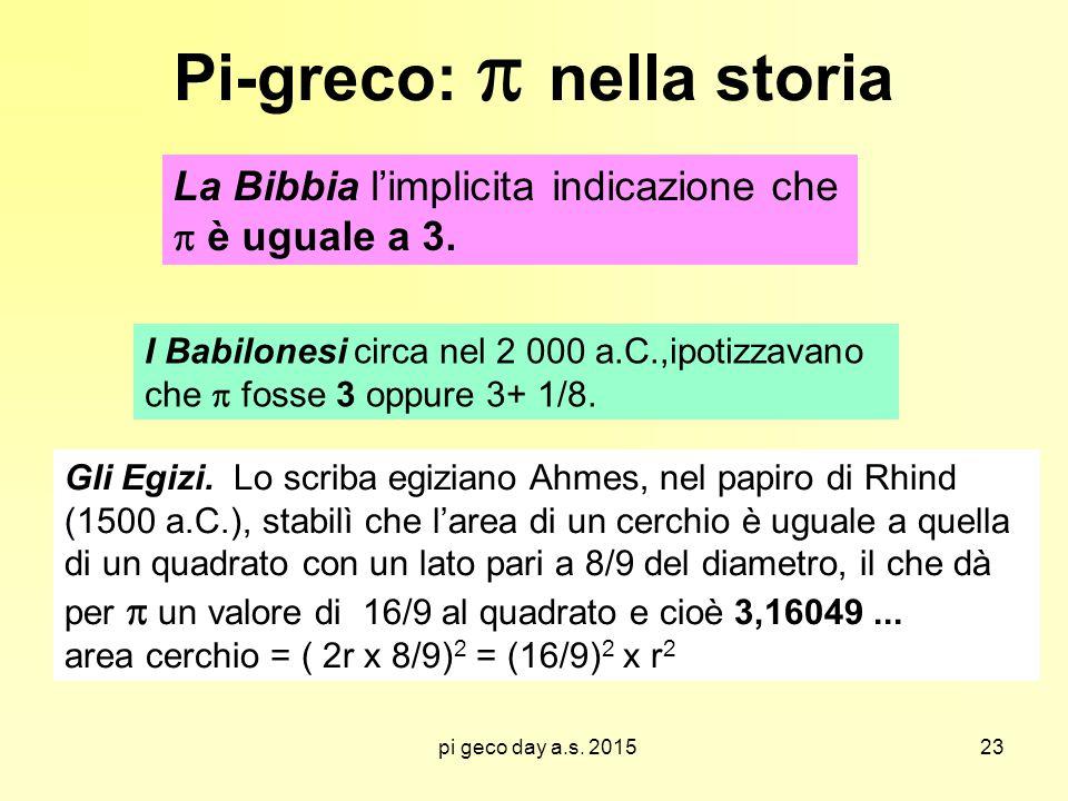 Pi-greco:  nella storia