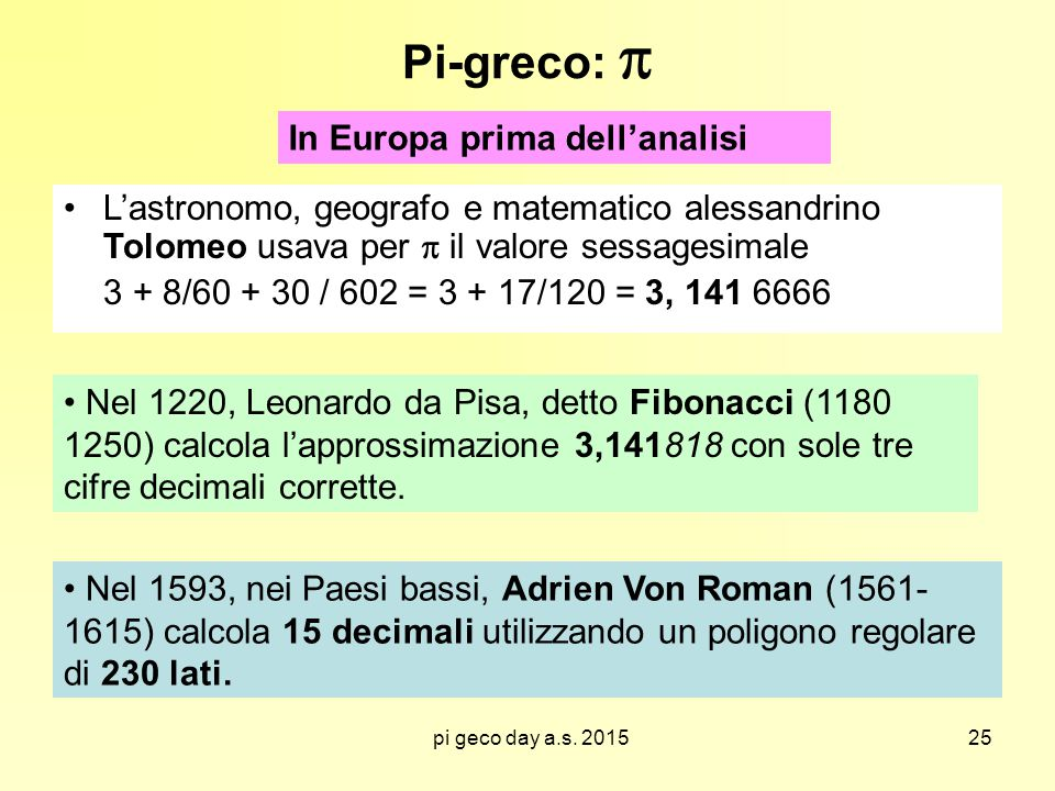 Pi-greco:  In Europa prima dell'analisi
