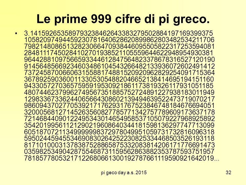 Le prime 999 cifre di pi greco.
